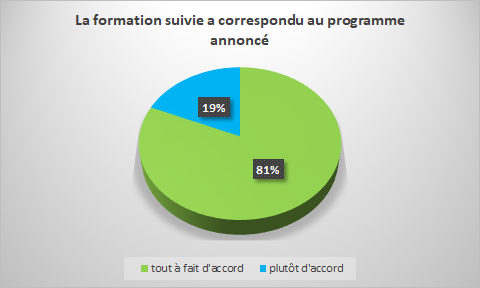 ANR-correspondanceprograme